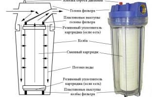 Фильтр для дачного водопровода