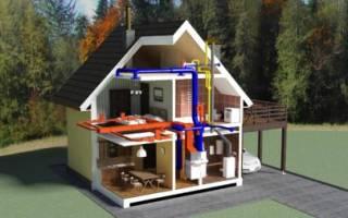 Отопление дачного домика самый экономный способ
