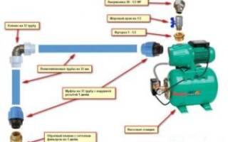 Как правильно подключить насосную станцию на даче?