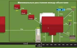Расстояние между постройками на дачном участке