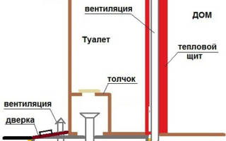 Вентиляция в дачном туалете