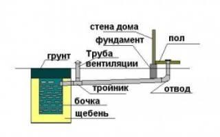 Как организовать слив воды на даче?