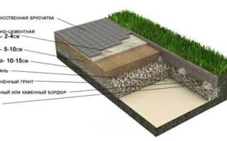 Как залить бетоном дорожки на даче?