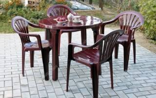 Пластиковая мебель для сада как решение для природного интерьера