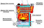 Отопление дачного дома твердотопливным котлом
